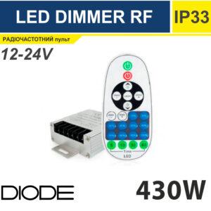 Диммер LED-RF 36A