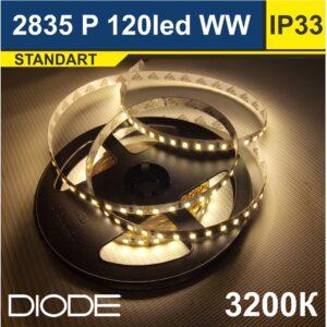 Светодиодная лента SMD2835 120led 3200К