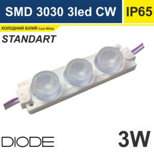 Светодиодный модуль торцевой
