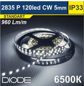 Светодиодная лента SMD2835 120led 5mm