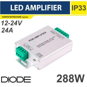 LED усилитель 288 Вт